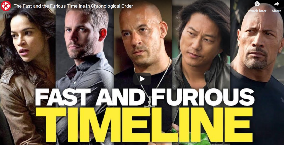 the fast and the furious timeline