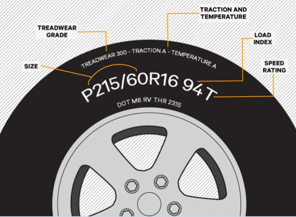 what's the best tire for your car?